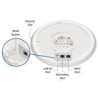 UBIQUITI UniFi UAP AC HD-US Access Point ...